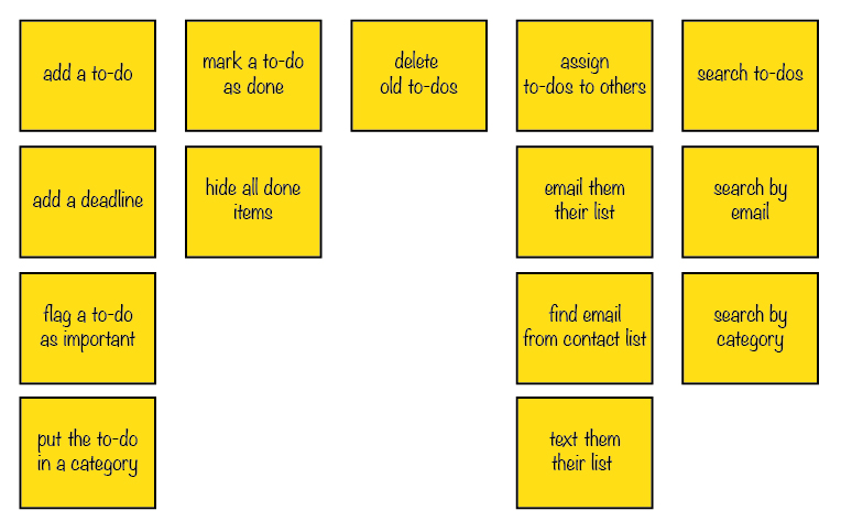 Example of user story mapping